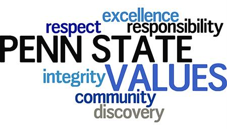 Word cloud comprised of all Penn State Values